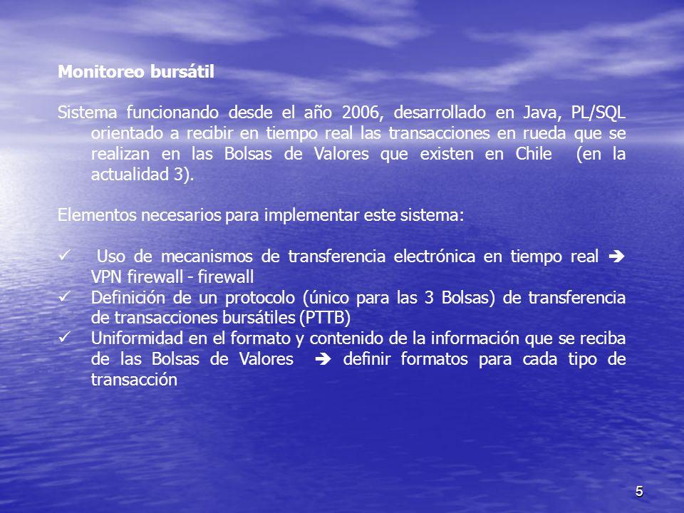 5 Monitoreo bursátil Sistema funcionando desde el año 2006, desarrollado en Java, PL/SQL orientado a recibir en tiempo real las transacciones en rueda que se realizan en las Bolsas de Valores que existen en Chile (en la actualidad 3).