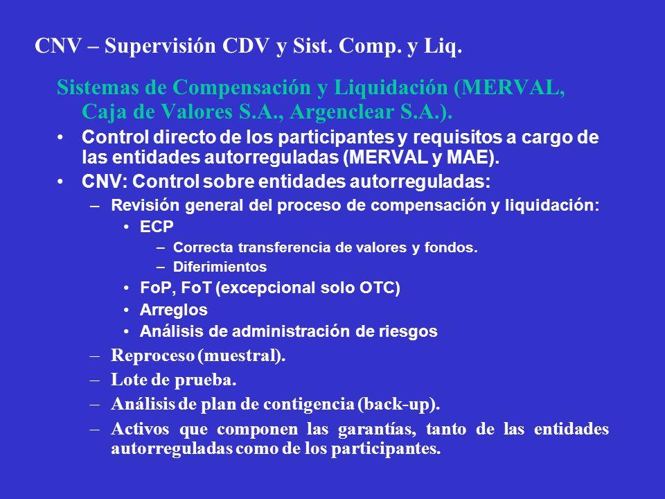 CNV – Supervisión CDV y Sist. Comp. y Liq. Sistemas de Compensación y Liquidación (MERVAL, Caja de Valores S.A., Argenclear S.A.). Control directo de