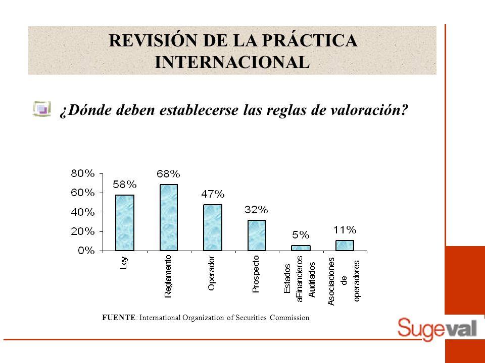 REVISIÓN DE LA PRÁCTICA INTERNACIONAL ¿Dónde deben establecerse las reglas de valoración.