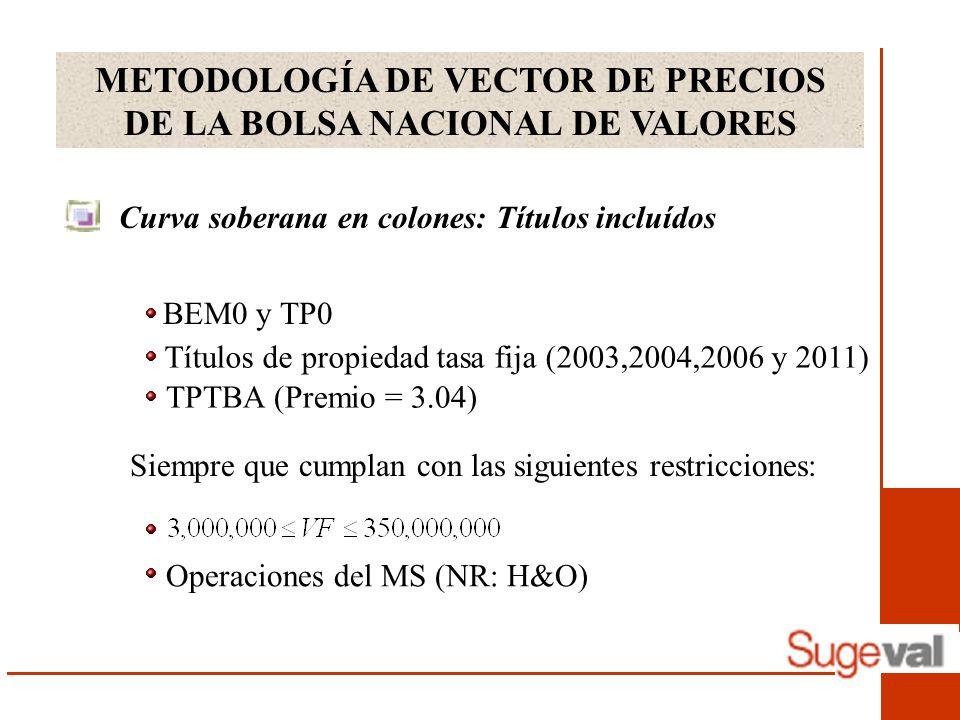 METODOLOGÍA DE VECTOR DE PRECIOS DE LA BOLSA NACIONAL DE VALORES Curva soberana en colones: Títulos incluídos BEM0 y TP0 Títulos de propiedad tasa fija (2003,2004,2006 y 2011) TPTBA (Premio = 3.04) Siempre que cumplan con las siguientes restricciones: Operaciones del MS (NR: H&O)
