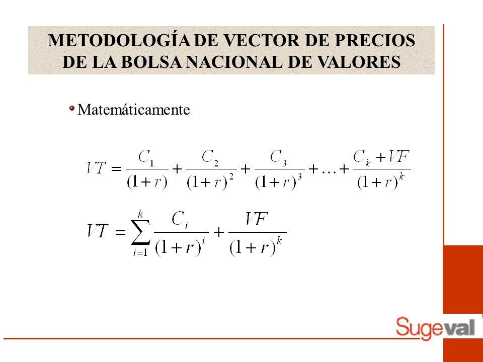 METODOLOGÍA DE VECTOR DE PRECIOS DE LA BOLSA NACIONAL DE VALORES Matemáticamente
