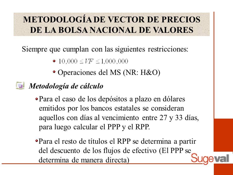 METODOLOGÍA DE VECTOR DE PRECIOS DE LA BOLSA NACIONAL DE VALORES Siempre que cumplan con las siguientes restricciones: Operaciones del MS (NR: H&O) Me