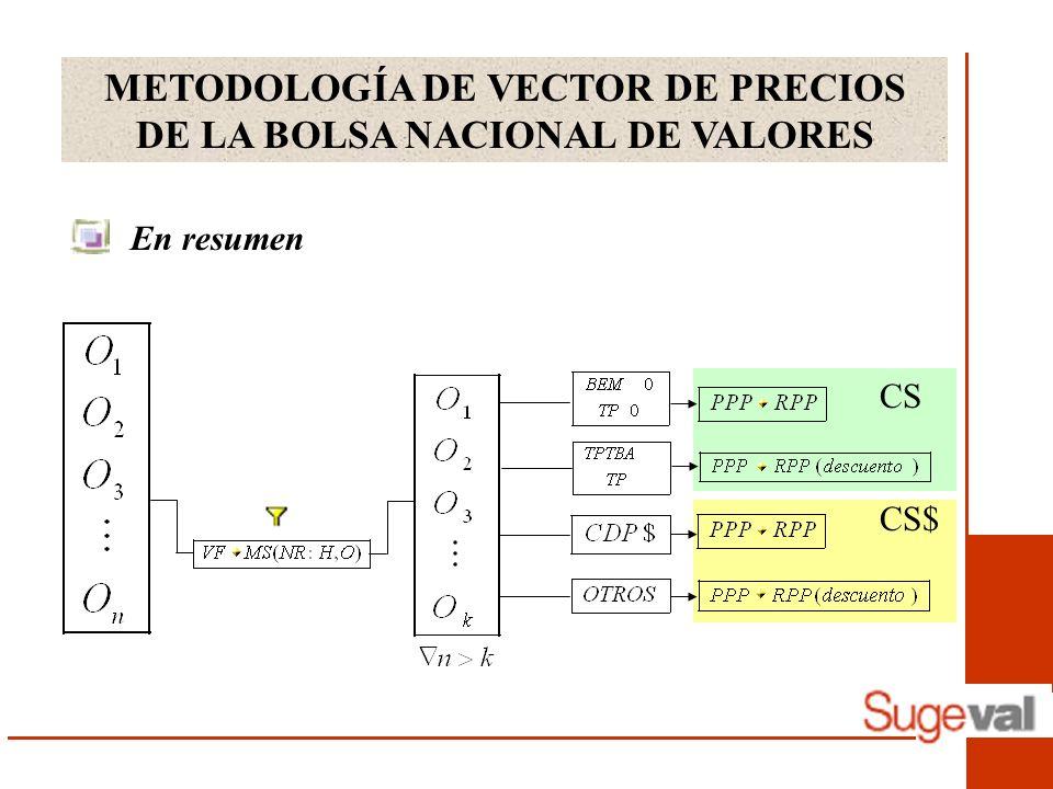 METODOLOGÍA DE VECTOR DE PRECIOS DE LA BOLSA NACIONAL DE VALORES En resumen CS CS$