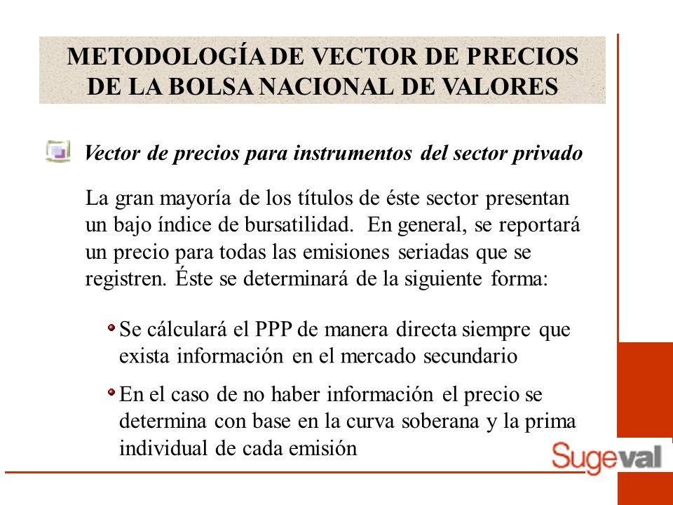 METODOLOGÍA DE VECTOR DE PRECIOS DE LA BOLSA NACIONAL DE VALORES Vector de precios para instrumentos del sector privado La gran mayoría de los títulos de éste sector presentan un bajo índice de bursatilidad.