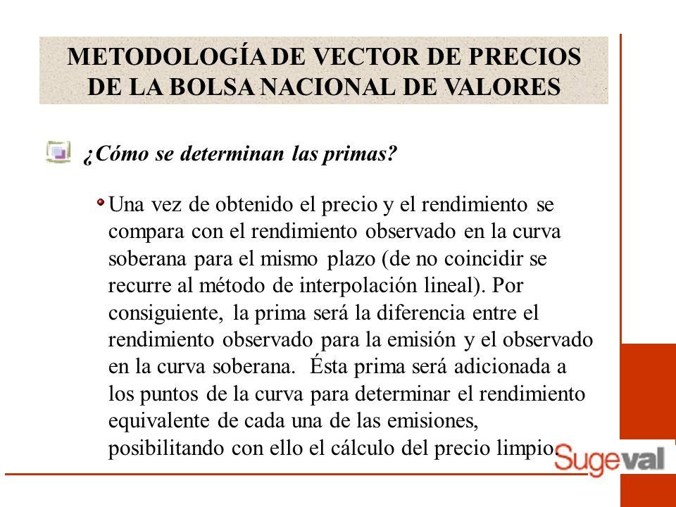 METODOLOGÍA DE VECTOR DE PRECIOS DE LA BOLSA NACIONAL DE VALORES ¿Cómo se determinan las primas? Una vez de obtenido el precio y el rendimiento se com