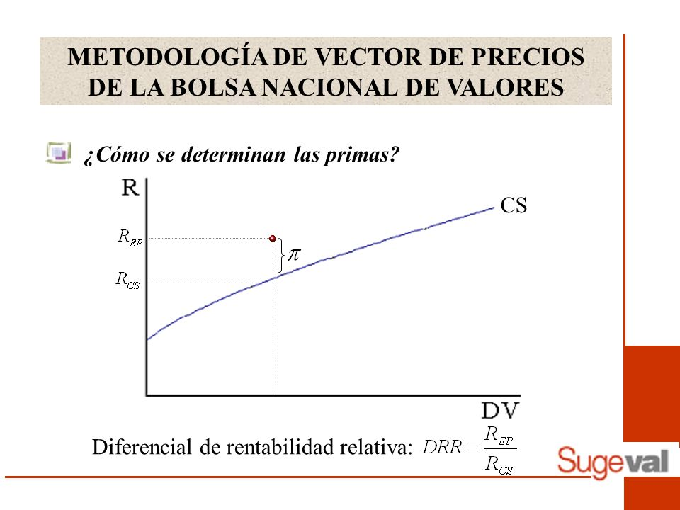 METODOLOGÍA DE VECTOR DE PRECIOS DE LA BOLSA NACIONAL DE VALORES ¿Cómo se determinan las primas? CS Diferencial de rentabilidad relativa: