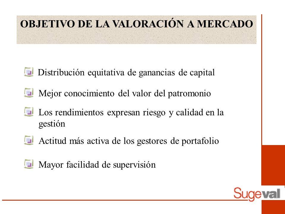 OBJETIVO DE LA VALORACIÓN A MERCADO Distribución equitativa de ganancias de capital Mejor conocimiento del valor del patromonio Mayor facilidad de sup