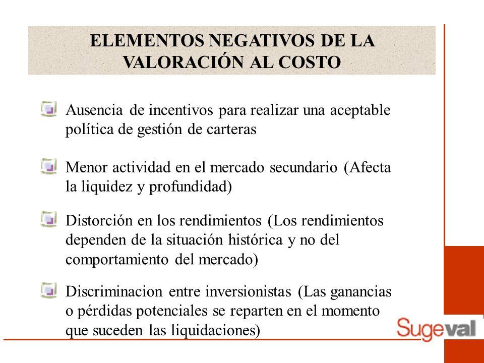 ELEMENTOS NEGATIVOS DE LA VALORACIÓN AL COSTO Ausencia de incentivos para realizar una aceptable política de gestión de carteras Menor actividad en el