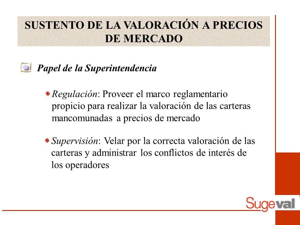 SUSTENTO DE LA VALORACIÓN A PRECIOS DE MERCADO Papel de la Superintendencia Regulación: Proveer el marco reglamentario propicio para realizar la valor