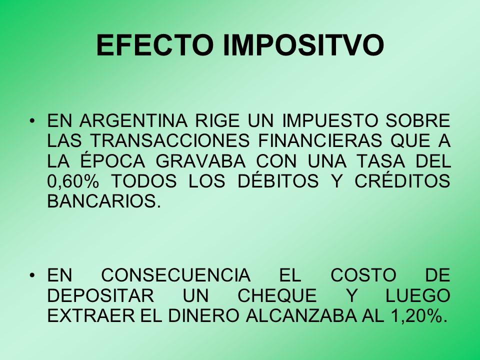 EFECTO IMPOSITVO EN ARGENTINA RIGE UN IMPUESTO SOBRE LAS TRANSACCIONES FINANCIERAS QUE A LA ÉPOCA GRAVABA CON UNA TASA DEL 0,60% TODOS LOS DÉBITOS Y CRÉDITOS BANCARIOS.