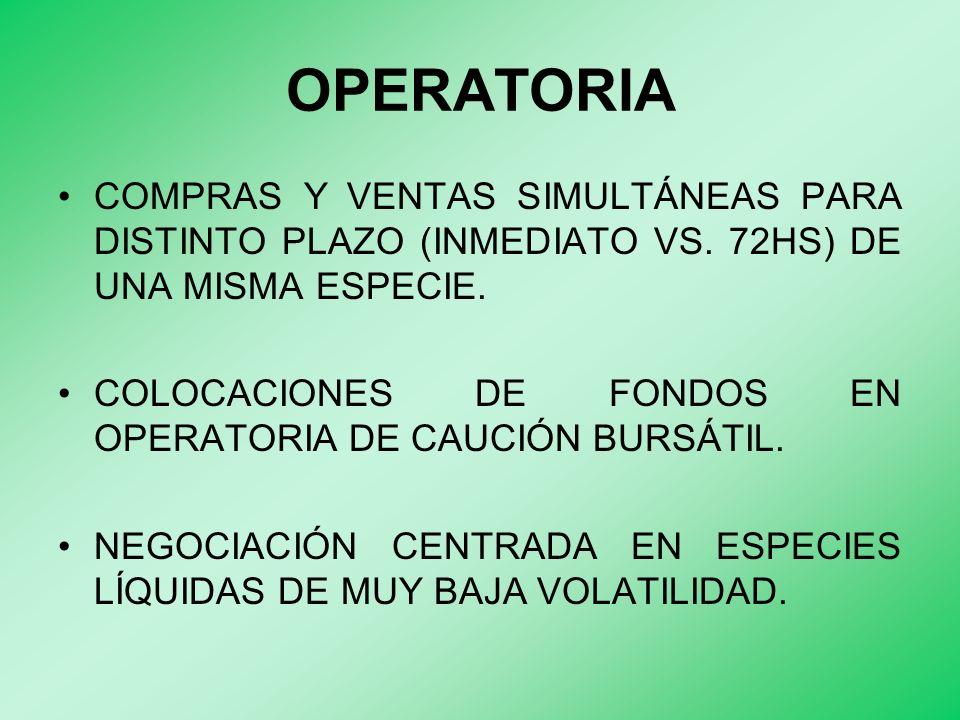 OPERATORIA COMPRAS Y VENTAS SIMULTÁNEAS PARA DISTINTO PLAZO (INMEDIATO VS. 72HS) DE UNA MISMA ESPECIE. COLOCACIONES DE FONDOS EN OPERATORIA DE CAUCIÓN