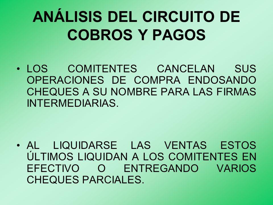 ANÁLISIS DEL CIRCUITO DE COBROS Y PAGOS LOS COMITENTES CANCELAN SUS OPERACIONES DE COMPRA ENDOSANDO CHEQUES A SU NOMBRE PARA LAS FIRMAS INTERMEDIARIAS