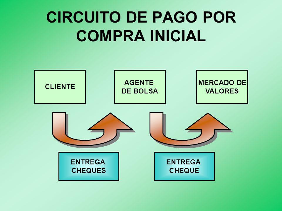 CIRCUITO DE PAGO POR COMPRA INICIAL CLIENTE AGENTE DE BOLSA MERCADO DE VALORES ENTREGA CHEQUES ENTREGA CHEQUE