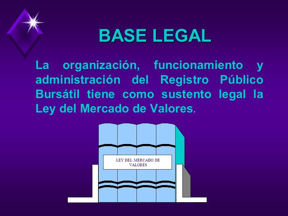 BASE LEGAL La organización, funcionamiento y administración del Registro Público Bursátil tiene como sustento legal la Ley del Mercado de Valores.