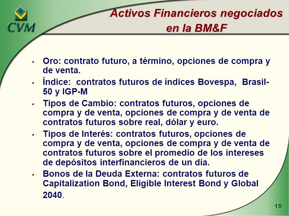 15 Activos Financieros negociados en la BM&F Oro: contrato futuro, a término, opciones de compra y de venta. Índice: contratos futuros de índices Bove