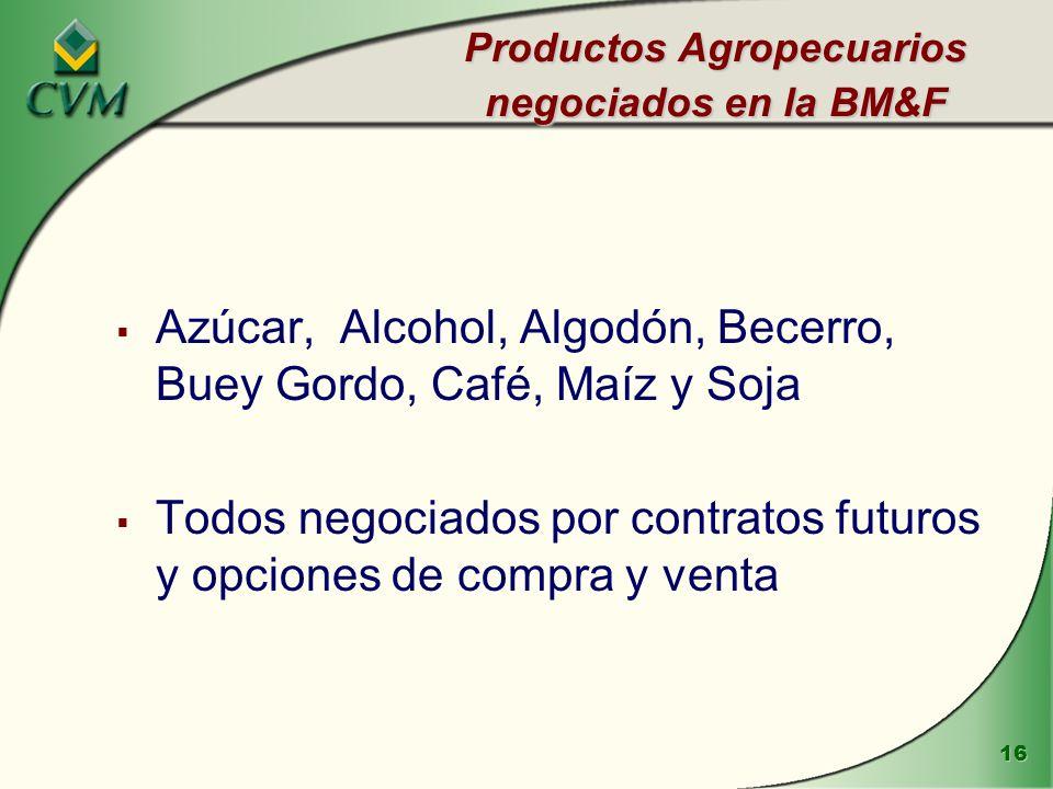 16 Productos Agropecuarios negociados en la BM&F Azúcar, Alcohol, Algodón, Becerro, Buey Gordo, Café, Maíz y Soja Todos negociados por contratos futur