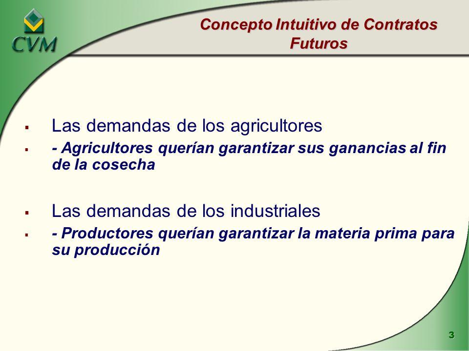 3 Concepto Intuitivo de Contratos Futuros Las demandas de los agricultores - Agricultores querían garantizar sus ganancias al fin de la cosecha Las de