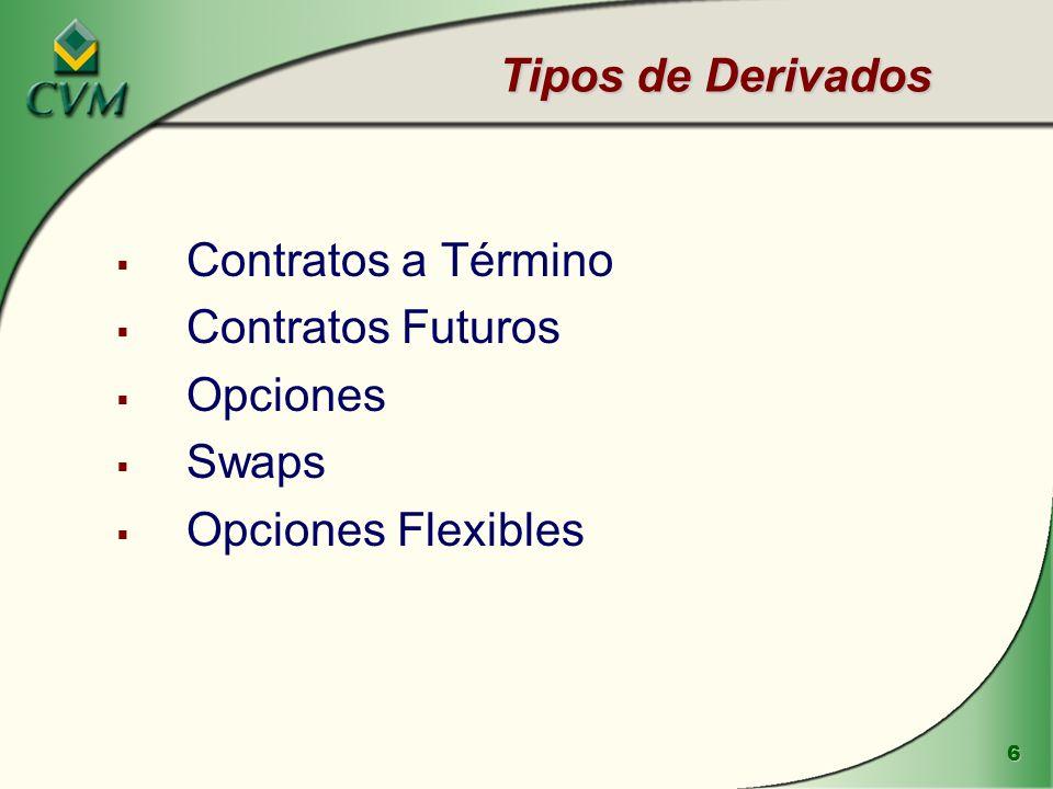 7 Contratos a Término Son Acuerdos entre Comprador y Vendedor, estableciendo Hoy el Precio y el Plazo para Entrega de un Activo