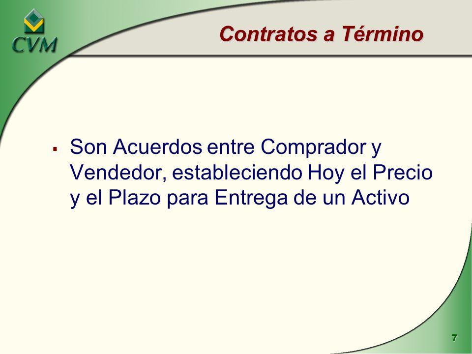 8 Contratos Futuros El Día de Vencimiento del Contrato es Predeterminado y Fijo.