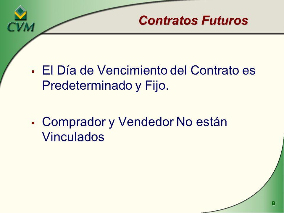 8 Contratos Futuros El Día de Vencimiento del Contrato es Predeterminado y Fijo. Comprador y Vendedor No están Vinculados