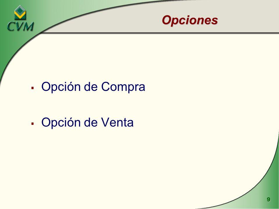 10 Opción de Compra Es un Derecho de Adquisición, válido hasta una cierta Data Futura, de un Activo Bien Definido, mediante el Pago de un Precio Predeterminado