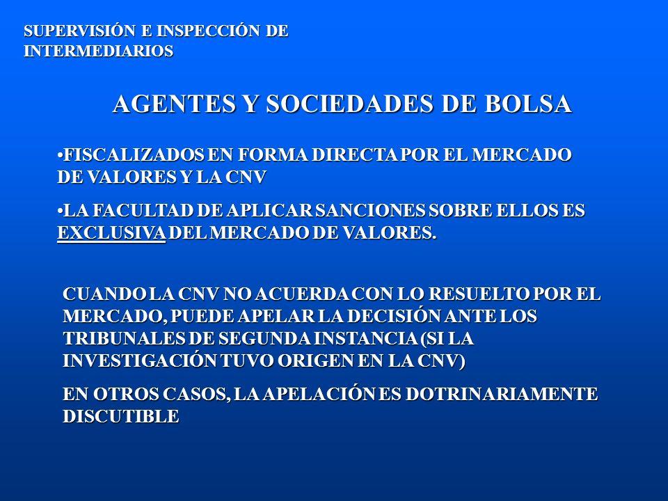 AGENTES Y SOCIEDADES DE BOLSA SUPERVISIÓN E INSPECCIÓN DE INTERMEDIARIOS FISCALIZADOS EN FORMA DIRECTA POR EL MERCADO DE VALORES Y LA CNVFISCALIZADOS