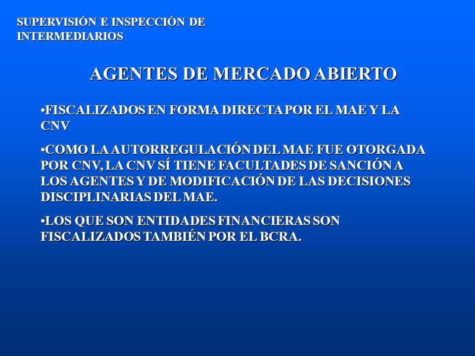 AGENTES DE MERCADO ABIERTO SUPERVISIÓN E INSPECCIÓN DE INTERMEDIARIOS FISCALIZADOS EN FORMA DIRECTA POR EL MAE Y LA CNVFISCALIZADOS EN FORMA DIRECTA P