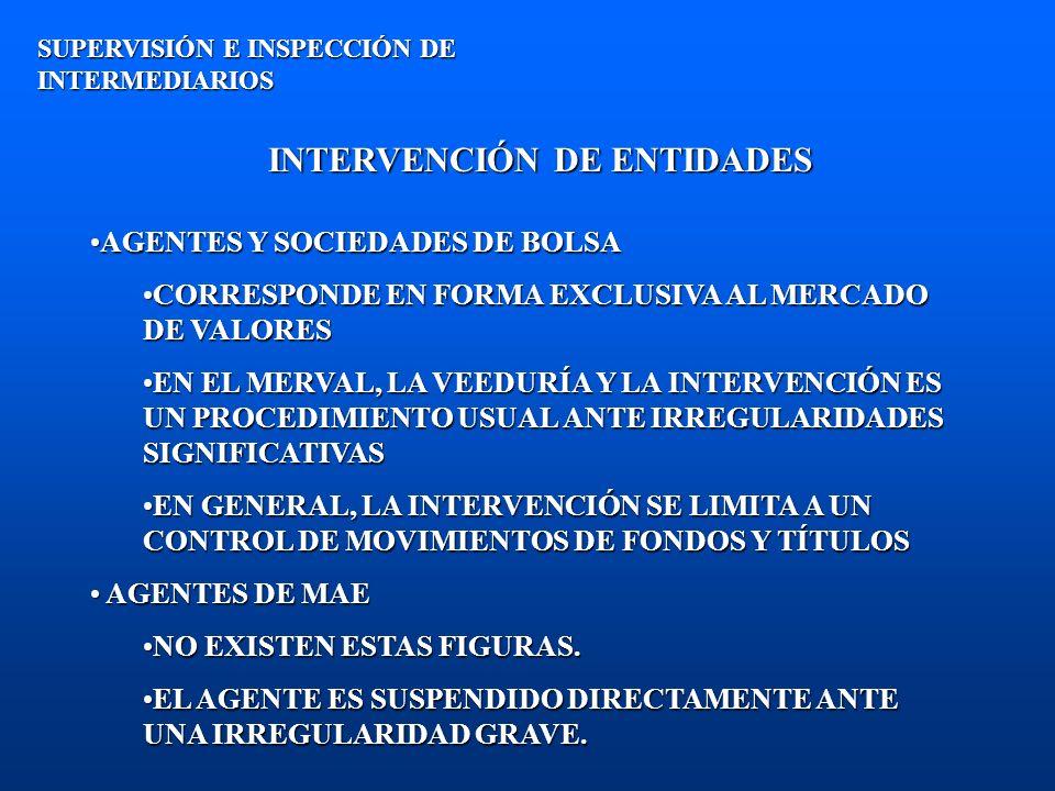 INTERVENCIÓN DE ENTIDADES SUPERVISIÓN E INSPECCIÓN DE INTERMEDIARIOS AGENTES Y SOCIEDADES DE BOLSAAGENTES Y SOCIEDADES DE BOLSA CORRESPONDE EN FORMA E