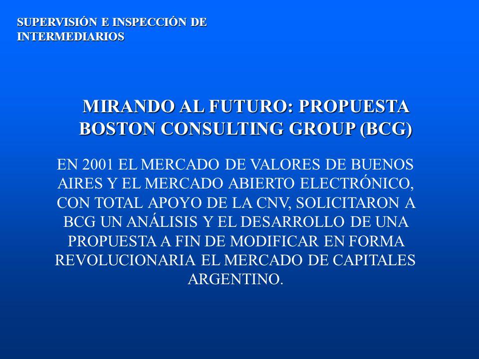 MIRANDO AL FUTURO: PROPUESTA BOSTON CONSULTING GROUP (BCG) SUPERVISIÓN E INSPECCIÓN DE INTERMEDIARIOS EN 2001 EL MERCADO DE VALORES DE BUENOS AIRES Y