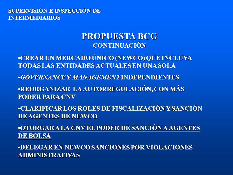PROPUESTA BCG CONTINUACIÓN SUPERVISIÓN E INSPECCIÓN DE INTERMEDIARIOS CREAR UN MERCADO ÚNICO (NEWCO) QUE INCLUYA TODAS LAS ENTIDADES ACTUALES EN UNA S