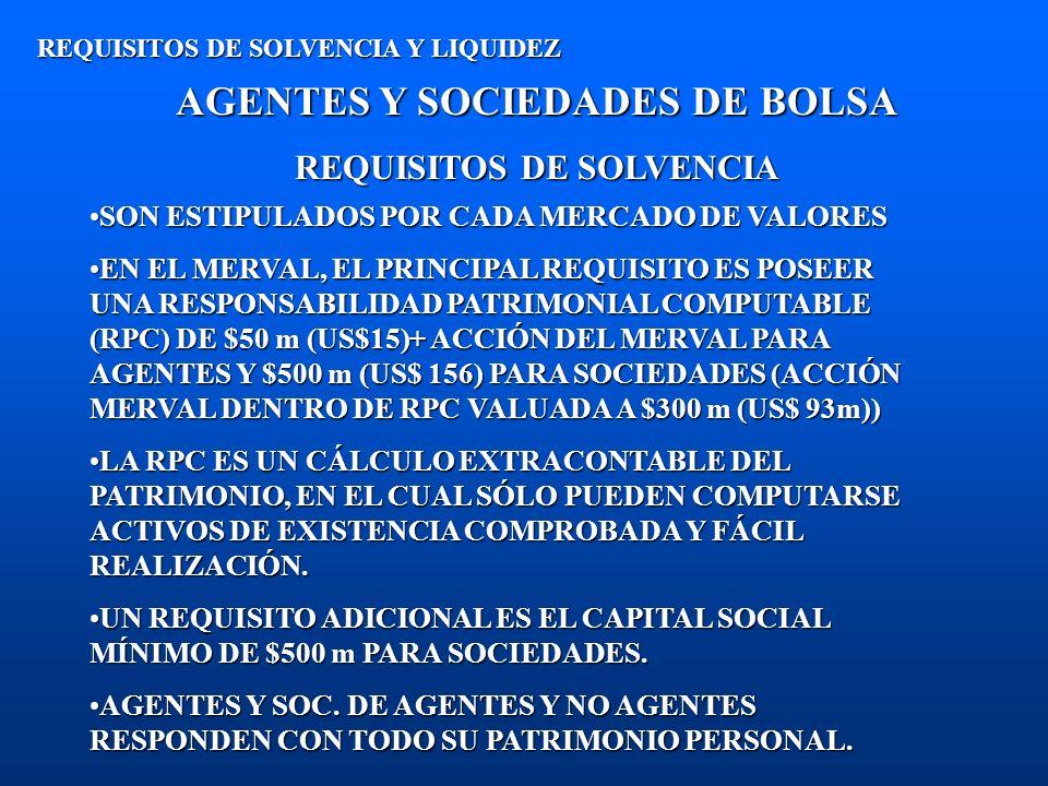 AGENTES Y SOCIEDADES DE BOLSA REQUISITOS DE SOLVENCIA REQUISITOS DE SOLVENCIA Y LIQUIDEZ SON ESTIPULADOS POR CADA MERCADO DE VALORESSON ESTIPULADOS PO
