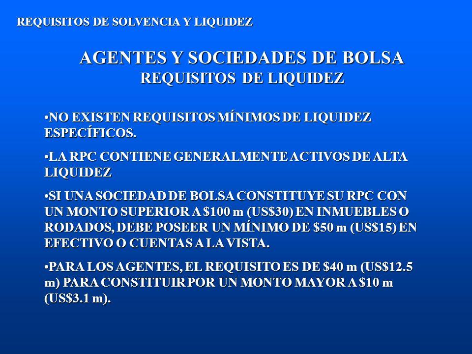 AGENTES Y SOCIEDADES DE BOLSA REQUISITOS DE LIQUIDEZ REQUISITOS DE SOLVENCIA Y LIQUIDEZ NO EXISTEN REQUISITOS MÍNIMOS DE LIQUIDEZ ESPECÍFICOS.NO EXIST