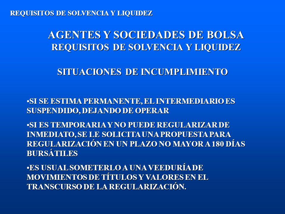 AGENTES Y SOCIEDADES DE BOLSA REQUISITOS DE SOLVENCIA Y LIQUIDEZ REQUISITOS DE SOLVENCIA Y LIQUIDEZ SITUACIONES DE INCUMPLIMIENTO SI SE ESTIMA PERMANE
