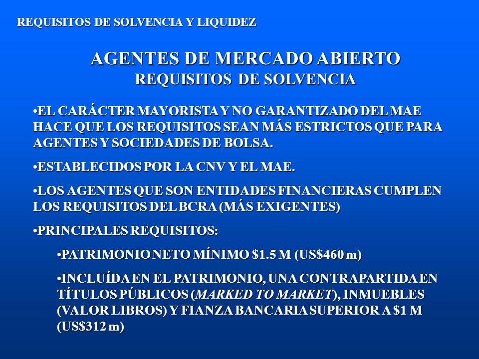 AGENTES DE MERCADO ABIERTO REQUISITOS DE SOLVENCIA REQUISITOS DE SOLVENCIA Y LIQUIDEZ EL CARÁCTER MAYORISTA Y NO GARANTIZADO DEL MAE HACE QUE LOS REQU