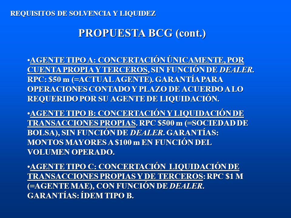 PROPUESTA BCG (cont.) REQUISITOS DE SOLVENCIA Y LIQUIDEZ AGENTE TIPO A: CONCERTACIÓN ÚNICAMENTE, POR CUENTA PROPIA Y TERCEROS, SIN FUNCIÓN DE DEALER.