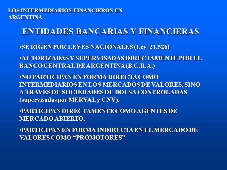 CASAS Y AGENCIAS DE CAMBIO LOS INTERMEDIARIOS FINANCIEROS EN ARGENTINA SE RIGEN POR LEYES NACIONALES (Ley 21.526)SE RIGEN POR LEYES NACIONALES (Ley 21.526) AUTORIZADAS Y SUPERVISADAS DIRECTAMENTE POR B.C.R.A.AUTORIZADAS Y SUPERVISADAS DIRECTAMENTE POR B.C.R.A.