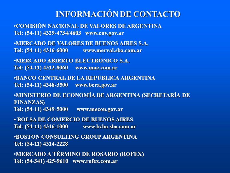 INFORMACIÓN DE CONTACTO COMISIÓN NACIONAL DE VALORES DE ARGENTINA Tel: (54-11) 4329-4734/4603 www.cnv.gov.arCOMISIÓN NACIONAL DE VALORES DE ARGENTINA
