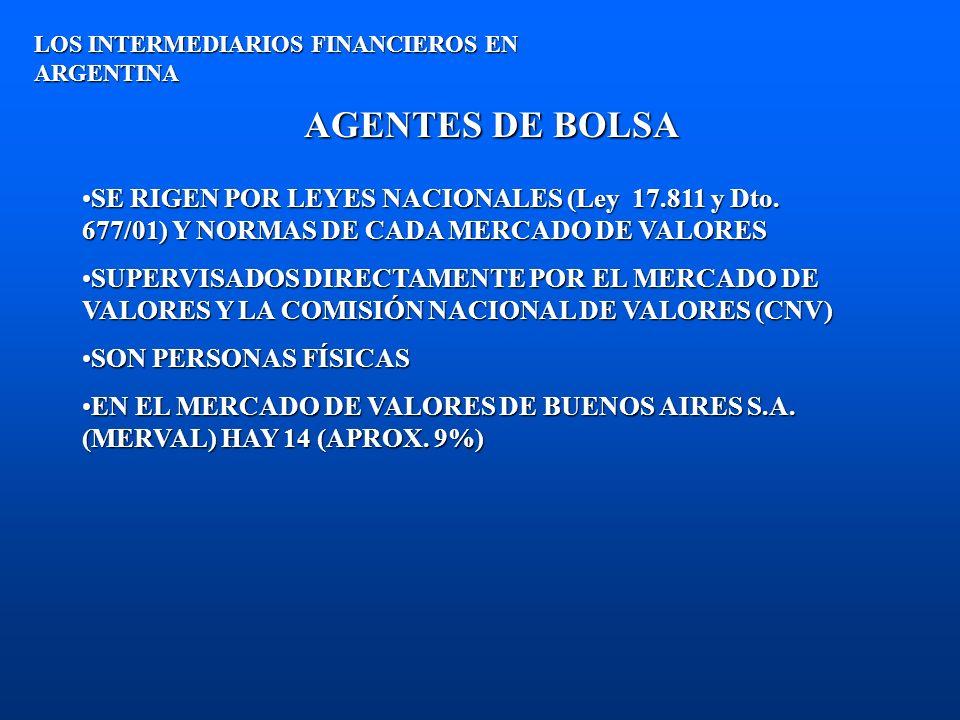 AGENTES DE BOLSA LOS INTERMEDIARIOS FINANCIEROS EN ARGENTINA SE RIGEN POR LEYES NACIONALES (Ley 17.811 y Dto. 677/01) Y NORMAS DE CADA MERCADO DE VALO