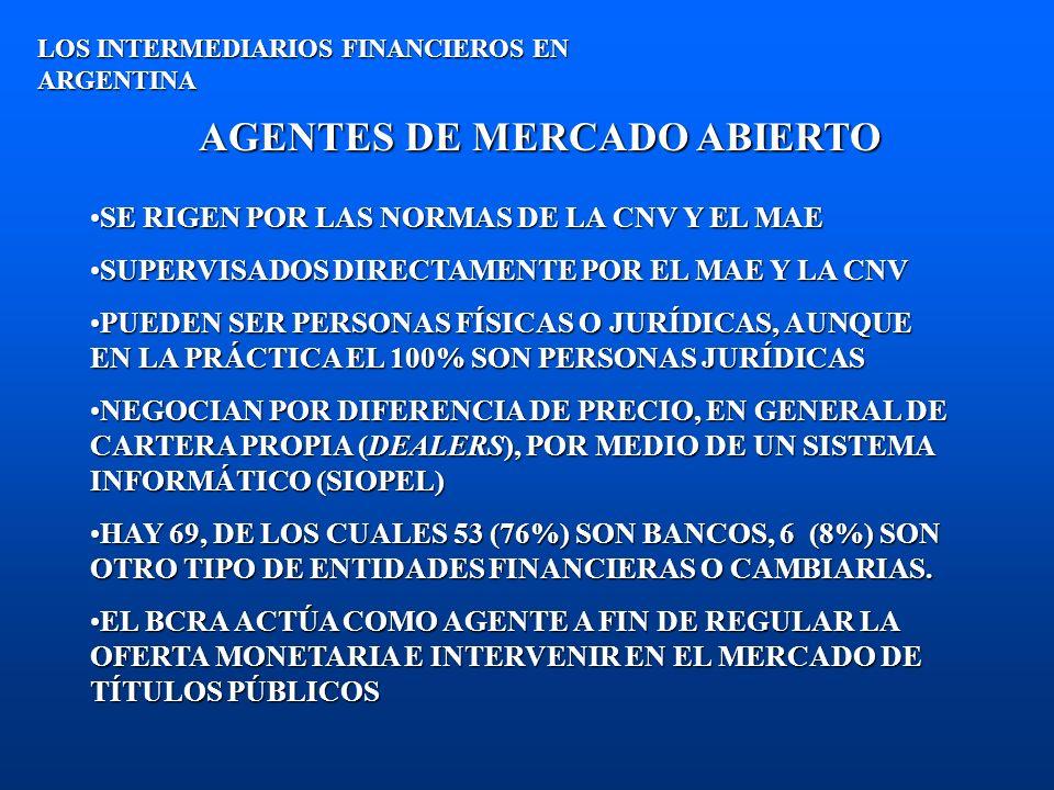 AGENTES DE MERCADO ABIERTO LOS INTERMEDIARIOS FINANCIEROS EN ARGENTINA SE RIGEN POR LAS NORMAS DE LA CNV Y EL MAESE RIGEN POR LAS NORMAS DE LA CNV Y E
