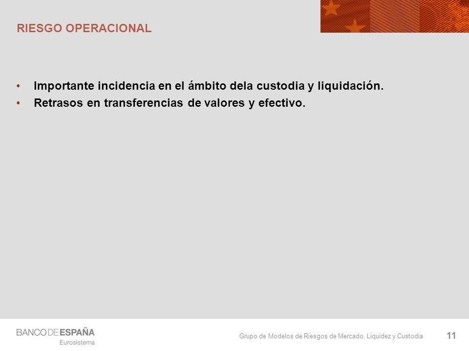 Grupo de Modelos de Riesgos de Mercado, Liquidez y Custodia RIESGO OPERACIONAL Importante incidencia en el ámbito dela custodia y liquidación. Retraso
