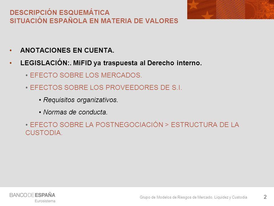 Grupo de Modelos de Riesgos de Mercado, Liquidez y Custodia REQUISITOS ORGANIZATIVOS Estructura organizativa adecuada.
