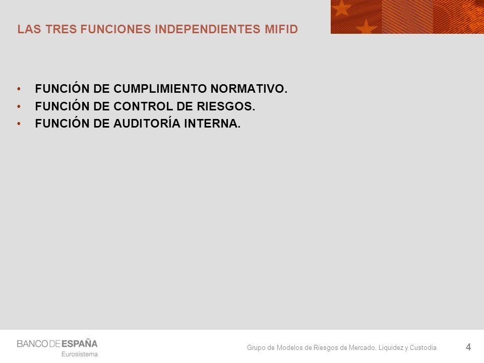 Grupo de Modelos de Riesgos de Mercado, Liquidez y Custodia LAS TRES FUNCIONES INDEPENDIENTES MIFID FUNCIÓN DE CUMPLIMIENTO NORMATIVO. FUNCIÓN DE CONT