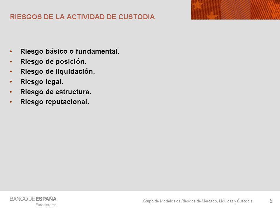 Grupo de Modelos de Riesgos de Mercado, Liquidez y Custodia RIESGOS DE LA ACTIVIDAD DE CUSTODIA Riesgo básico o fundamental. Riesgo de posición. Riesg