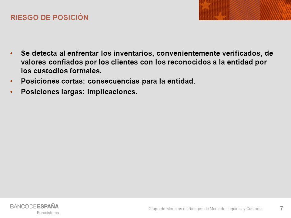 Grupo de Modelos de Riesgos de Mercado, Liquidez y Custodia RIESGO DE POSICIÓN Se detecta al enfrentar los inventarios, convenientemente verificados,