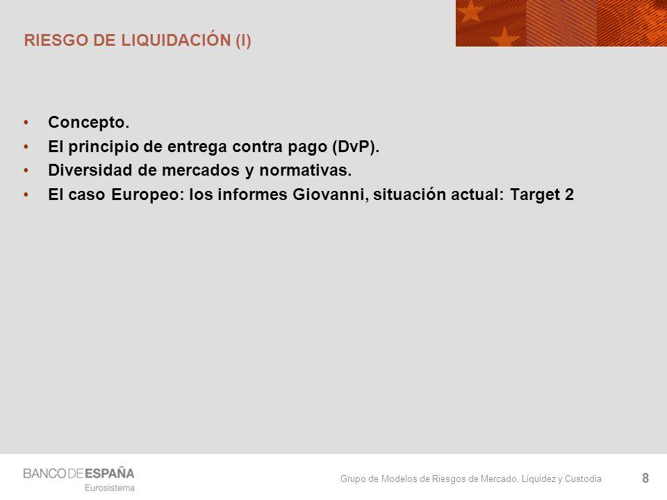 Grupo de Modelos de Riesgos de Mercado, Liquidez y Custodia RIESGO DE LIQUIDACIÓN (I) Concepto. El principio de entrega contra pago (DvP). Diversidad