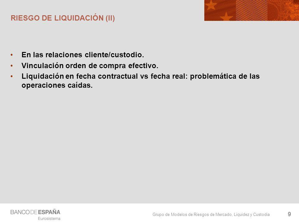 Grupo de Modelos de Riesgos de Mercado, Liquidez y Custodia RIESGO DE LIQUIDACIÓN (II) En las relaciones cliente/custodio. Vinculación orden de compra