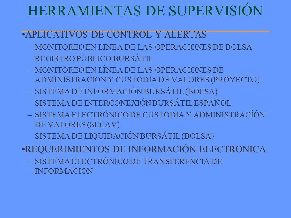 APLICATIVOS DE CONTROL Y ALERTAS –MONITOREO EN LINEA DE LAS OPERACIONES DE BOLSA –REGISTRO PÚBLICO BURSÁTIL –MONITOREO EN LÍNEA DE LAS OPERACIONES DE