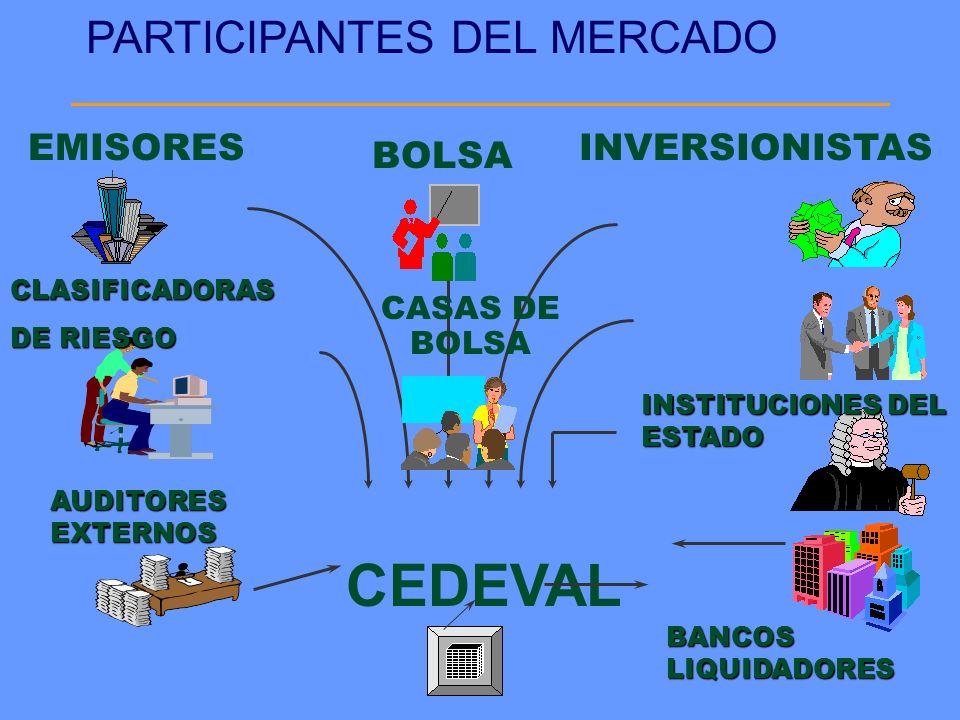 BOLSA EMISORESINVERSIONISTAS BANCOS LIQUIDADORES CEDEVAL INSTITUCIONES DEL ESTADO PARTICIPANTES DEL MERCADO AUDITORES EXTERNOS CASAS DE BOLSA CLASIFIC