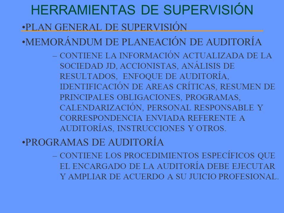 HERRAMIENTAS DE SUPERVISIÓN PLAN GENERAL DE SUPERVISIÓN MEMORÁNDUM DE PLANEACIÓN DE AUDITORÍA –CONTIENE LA INFORMACIÓN ACTUALIZADA DE LA SOCIEDAD JD,