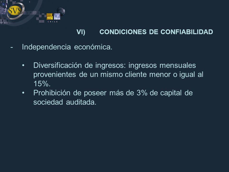 -Independencia económica. Diversificación de ingresos: ingresos mensuales provenientes de un mismo cliente menor o igual al 15%. Prohibición de poseer